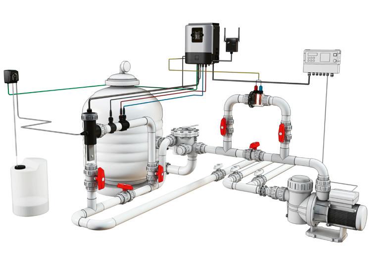 PoolBoy® Systeme sind einfach in bestehende Anlagen integrierbar.